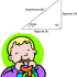 Teaching Trigonometry to Infants